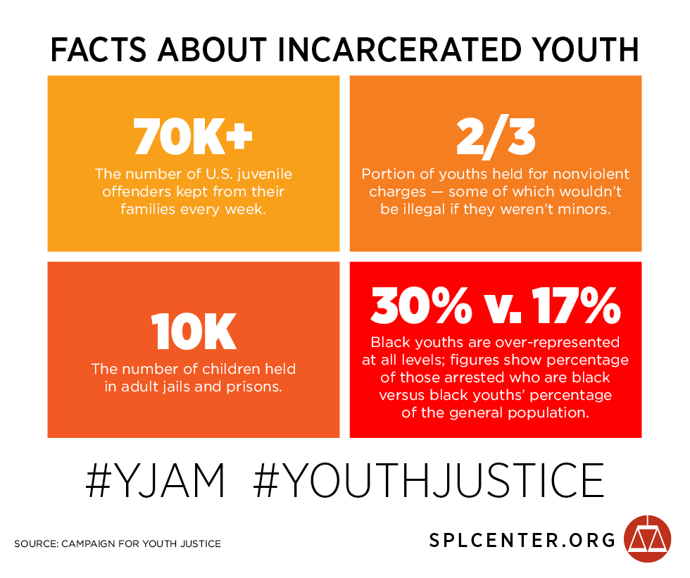 3 In 10 Children In Juvenile Justice >> October Is National Youth Justice Awareness Month 2014